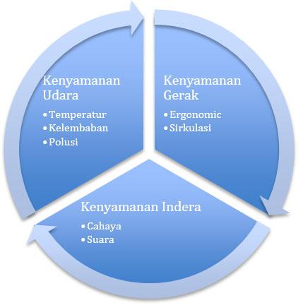 kenyamanan-thermal04