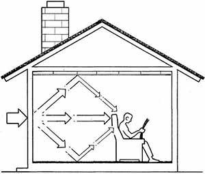 noise-room-illustration