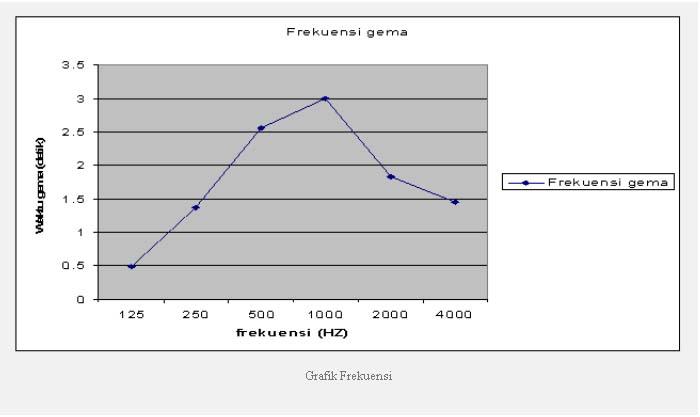 tabel_perhitungan2